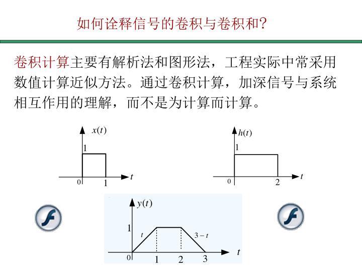 如何诠释信号的卷积与卷积和