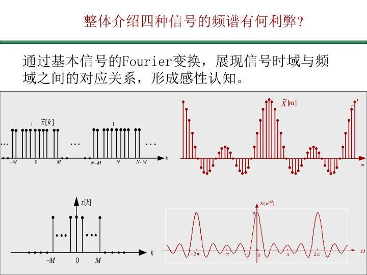 整体介绍四种信号的频谱有何利弊