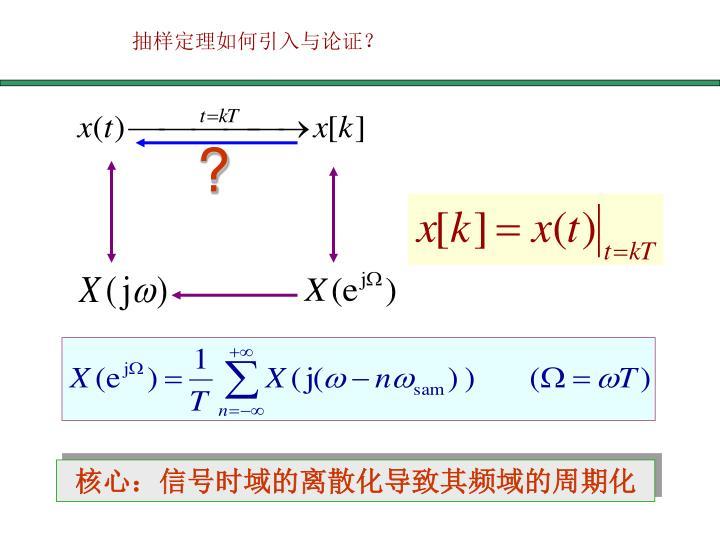 抽样定理如何引入与论证?