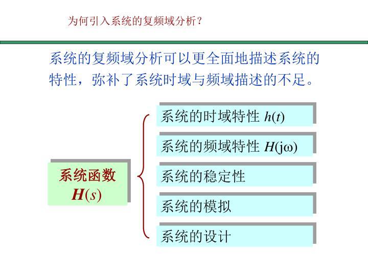 为何引入系统的复频域分析?