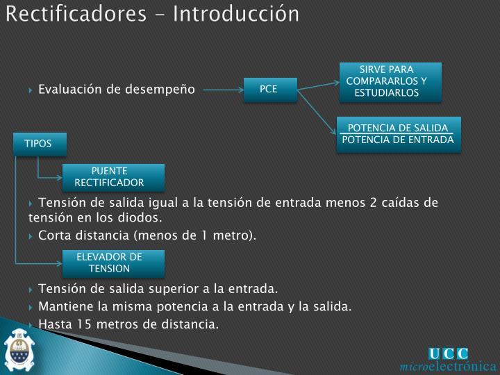 Rectificadores - Introducción