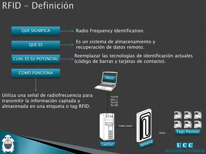 RFID - Definición