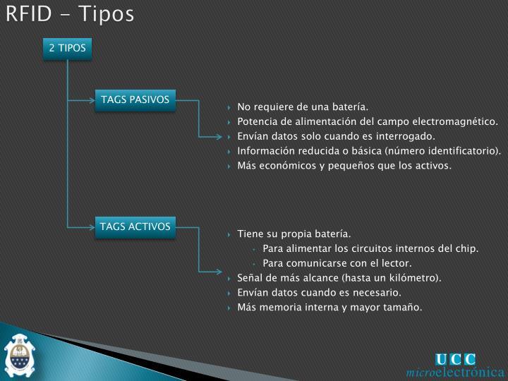 RFID - Tipos