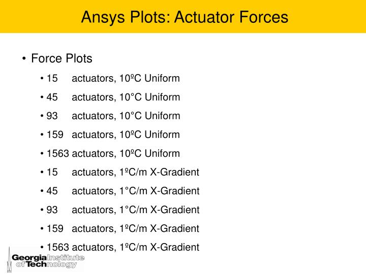 Ansys Plots: Actuator Forces