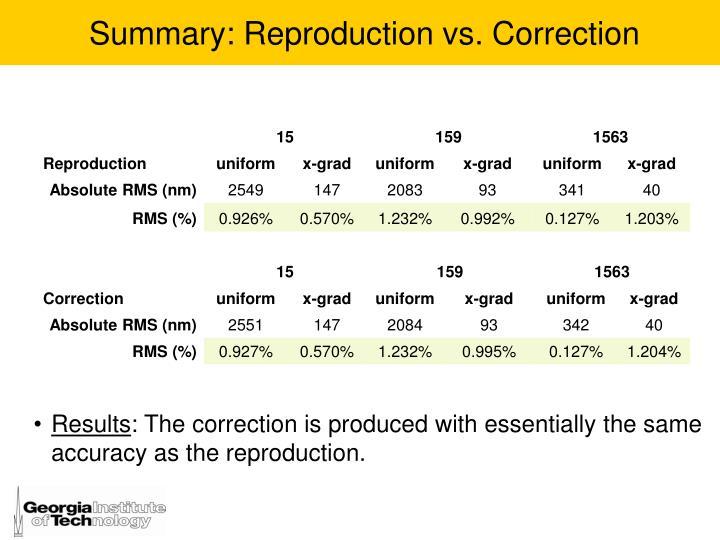 Summary: Reproduction vs. Correction