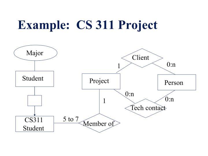 CS311 Student