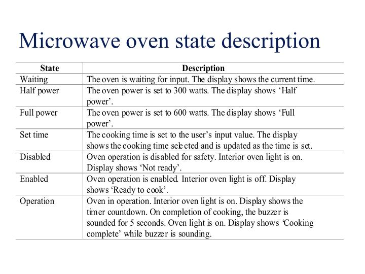 Microwave oven state description