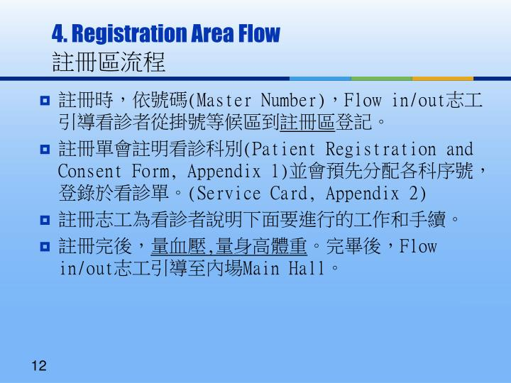 4. Registration Area Flow