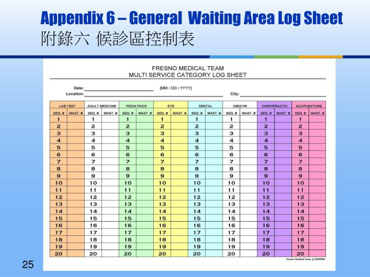 Appendix 6 – General  Waiting Area Log Sheet