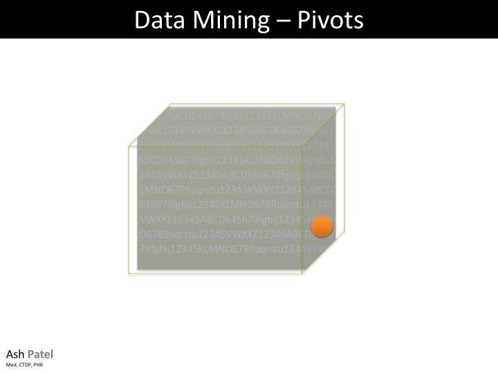 Data Mining – Pivots