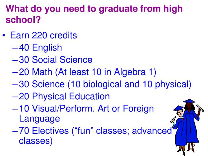 What do you need to graduate from high school