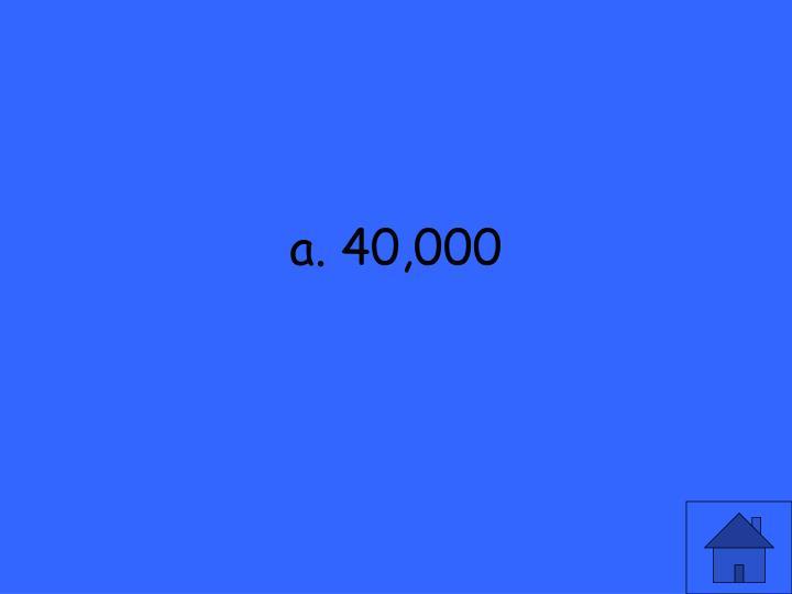 a. 40,000