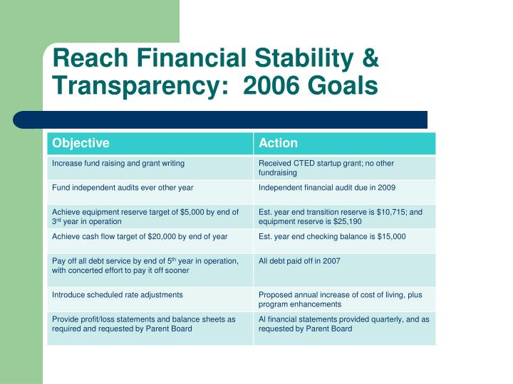 Reach Financial Stability & Transparency:  2006 Goals