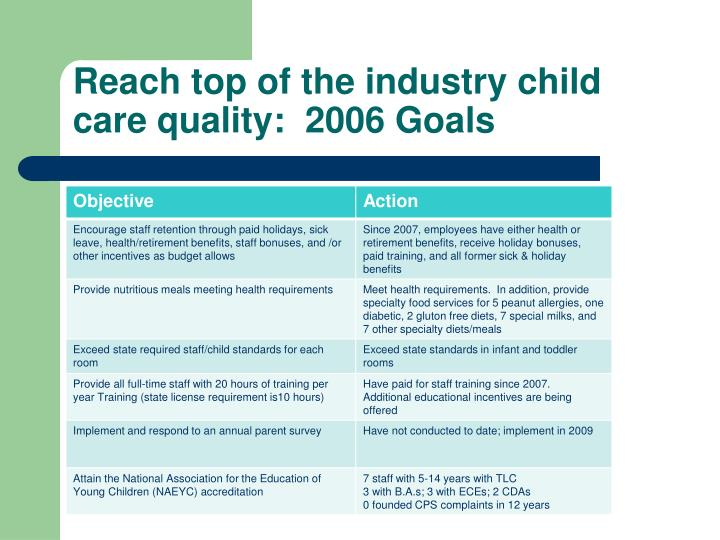 Reach top of the industry child care quality:  2006 Goals