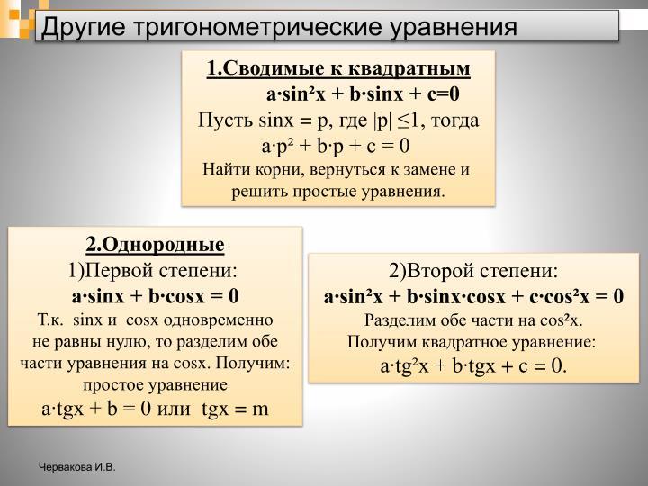 Другие тригонометрические уравнения