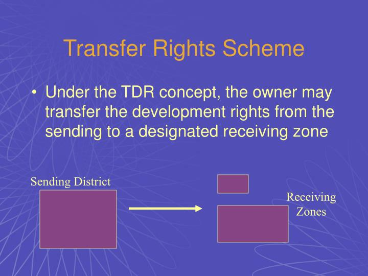 Transfer Rights Scheme