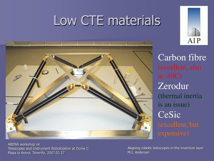 Low CTE materials