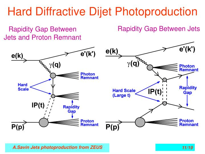 Hard Diffractive Dijet Photoproduction