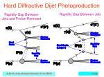 hard diffractive dijet photoproduction