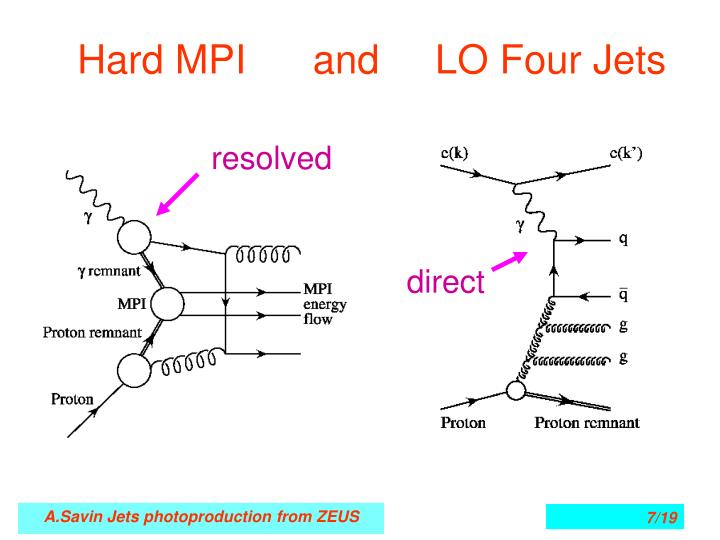 Hard MPI      and     LO Four Jets