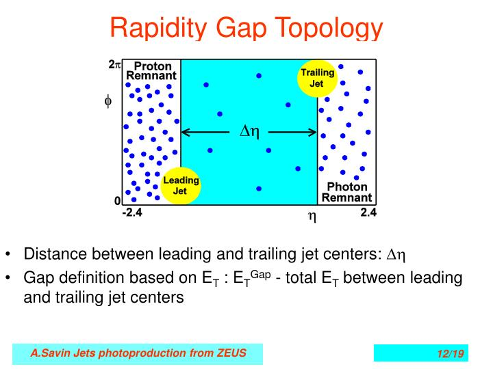 Rapidity Gap Topology