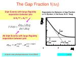 the gap fraction f dh