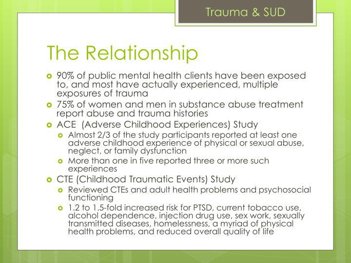 Trauma & SUD
