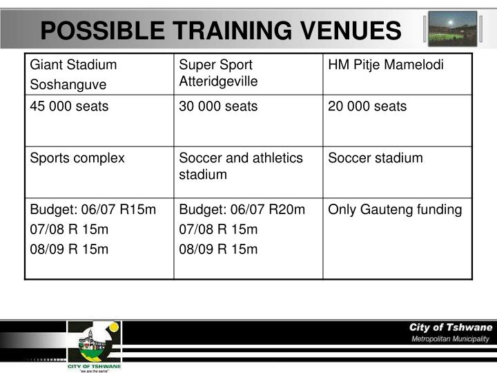 POSSIBLE TRAINING VENUES