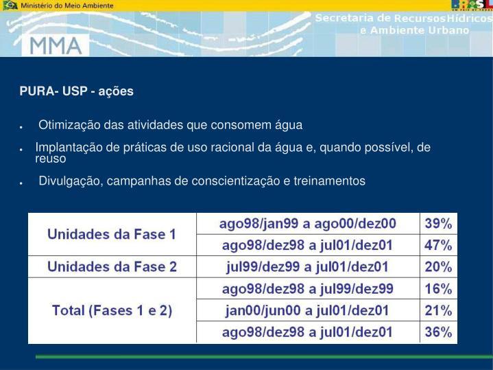 PURA- USP - ações
