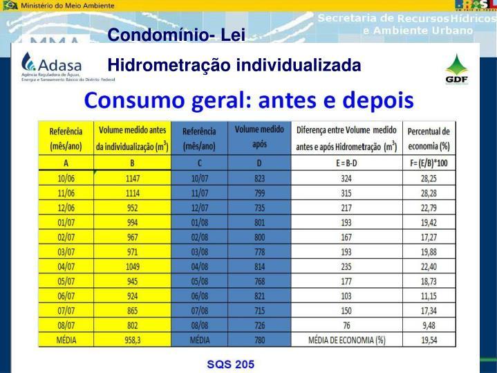 Condomínio- Lei