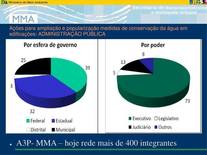 Ações para ampliação e popularização medidas de conservação da água em edificações- ADMINISTRAÇÃO PÚBLICA