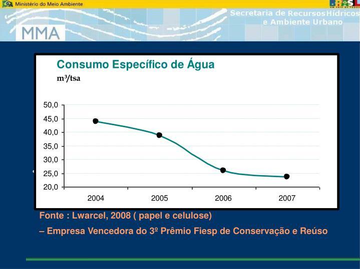 Fonte : Lwarcel, 2008 – Empresa Vencedora do 3º Prêmio Fiesp de Conservação e Reúso