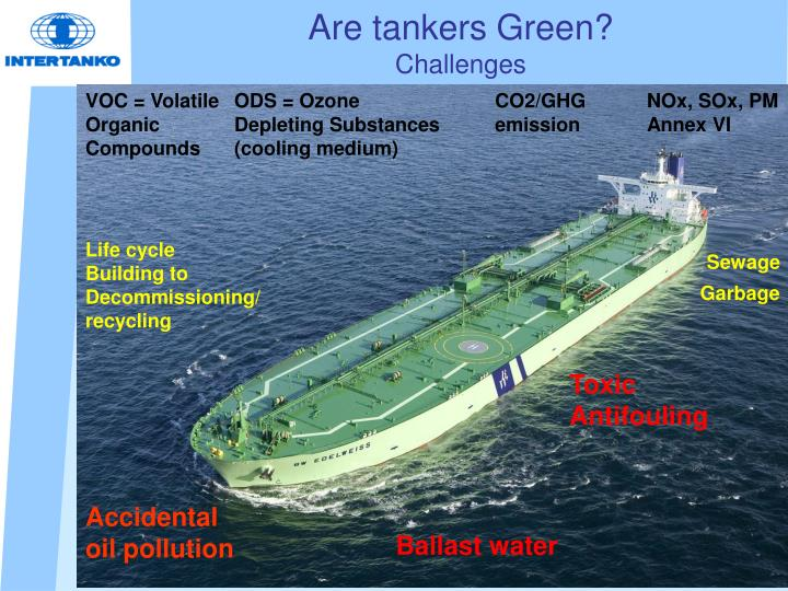 Are tankers green challenges