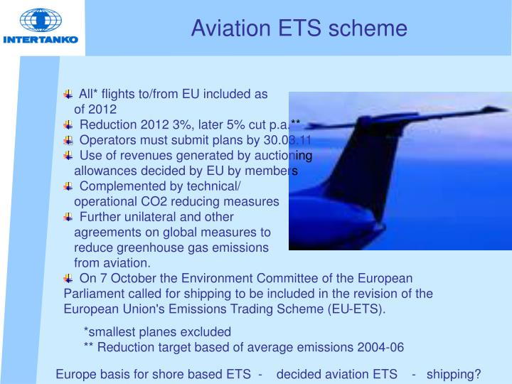 Aviation ETS scheme
