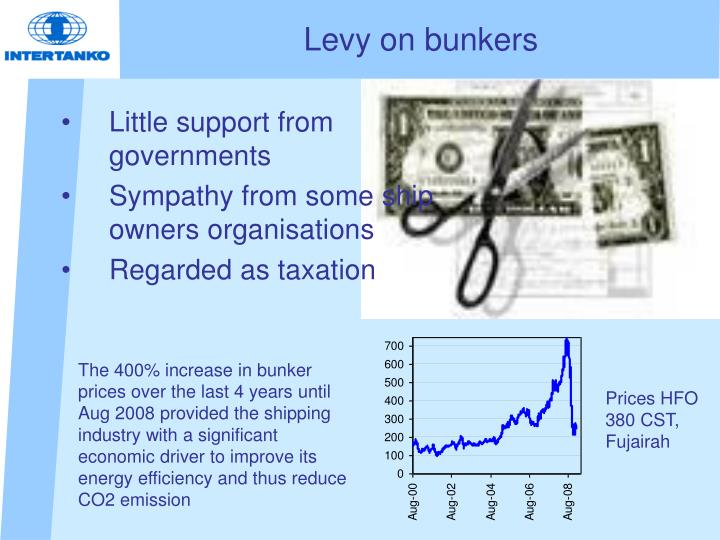 Levy on bunkers