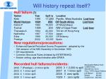 will history repeat itself1