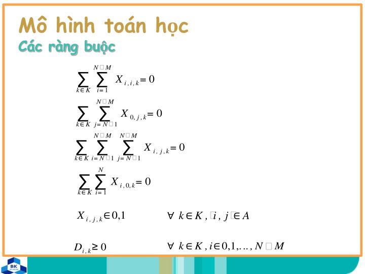 Mô hình toán học