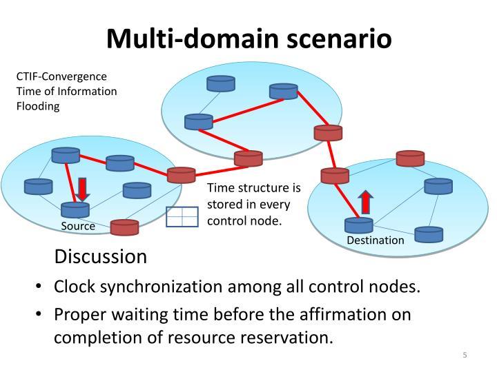 Multi-domain scenario