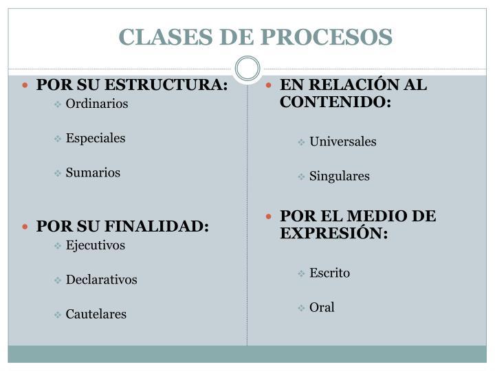 CLASES DE PROCESOS