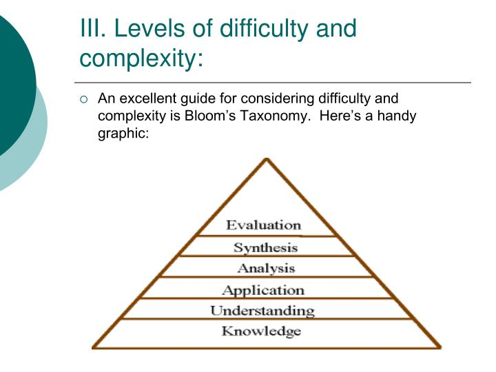 III. Levels of difficulty and complexity: