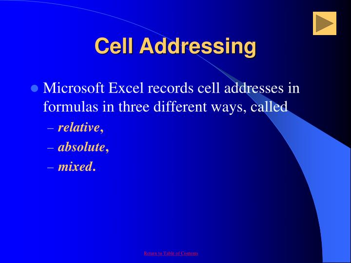 Cell Addressing
