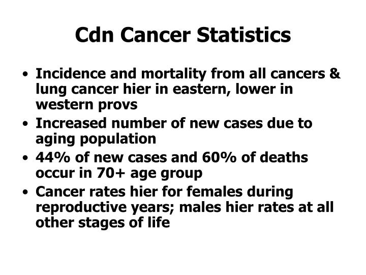 Cdn Cancer Statistics