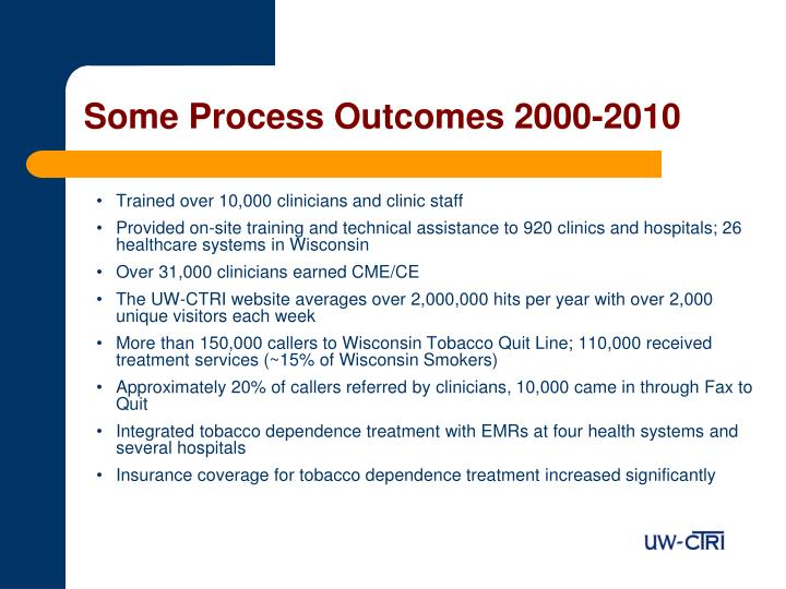 Some Process Outcomes 2000-2010