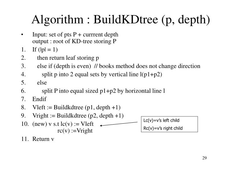 Algorithm : BuildKDtree (p, depth)