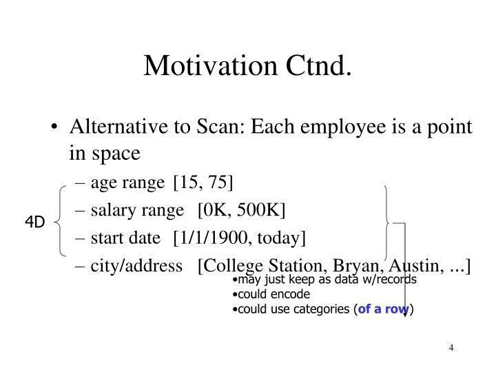 Motivation Ctnd.