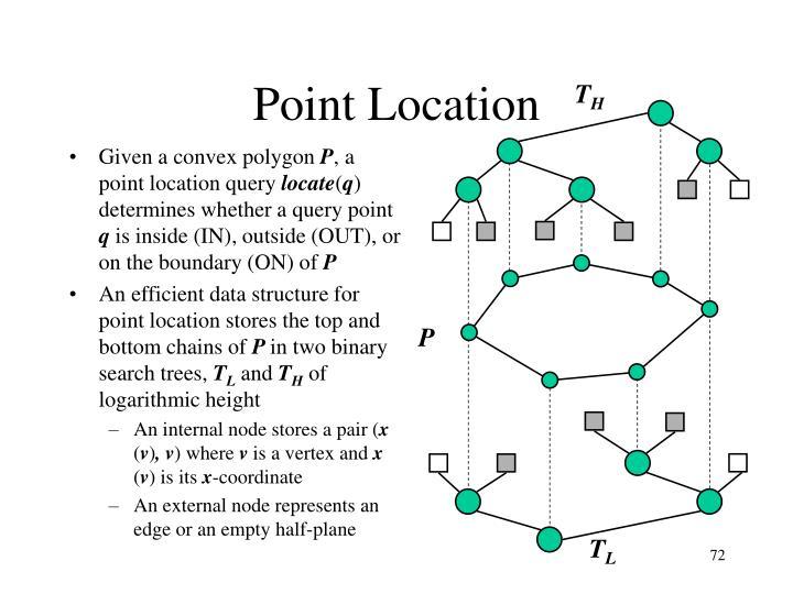 Given a convex polygon