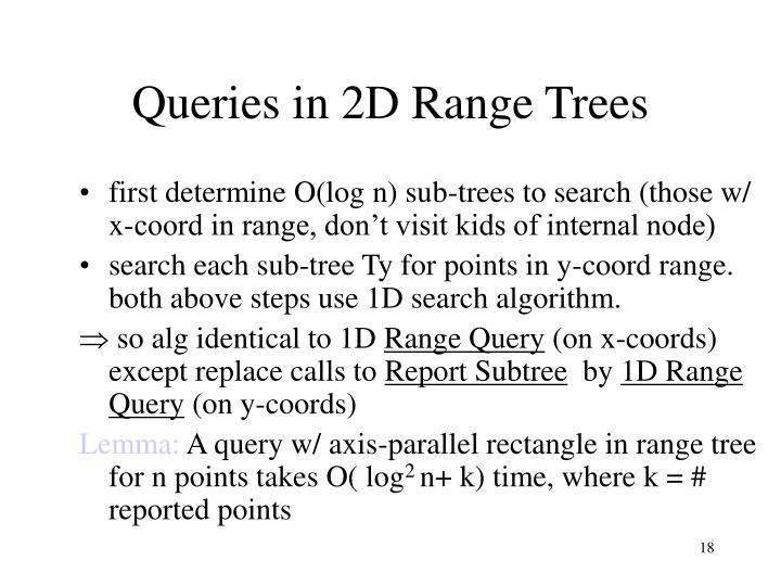 Queries in 2D Range Trees