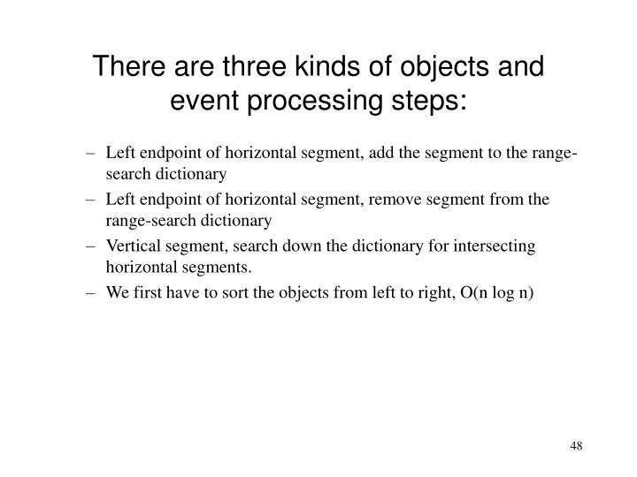 There are three kinds of objects and event processing steps: