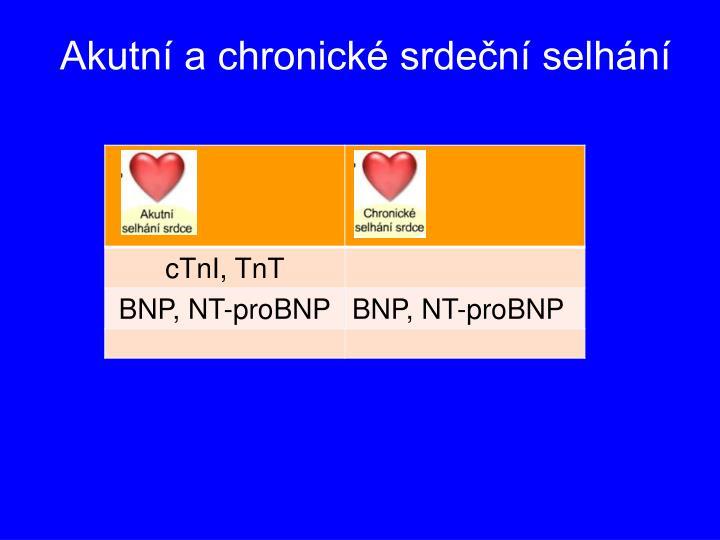 Akutní a chronické srdeční selhání