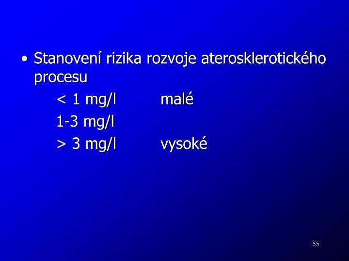 Stanovení rizika rozvoje aterosklerotického procesu
